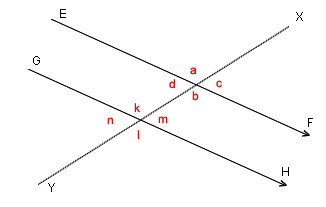Definition of Intersecting lines