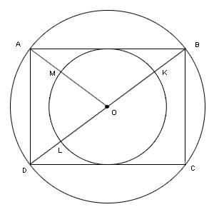 RicksMath Circle Test